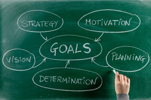 GoalsCareer Management - Set your goals