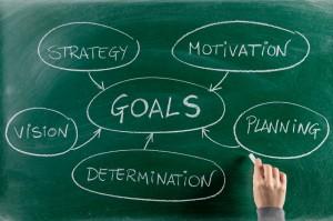 GoalsCareer Management - Set your goals